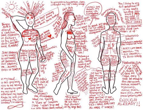 The Body Journey Project